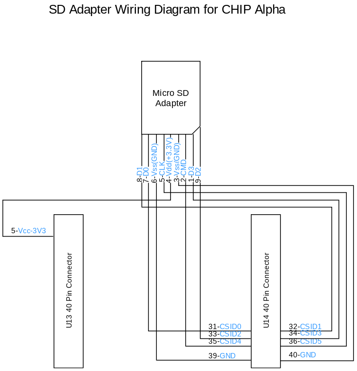 CHIP-Alpha-SD-Adapter.png
